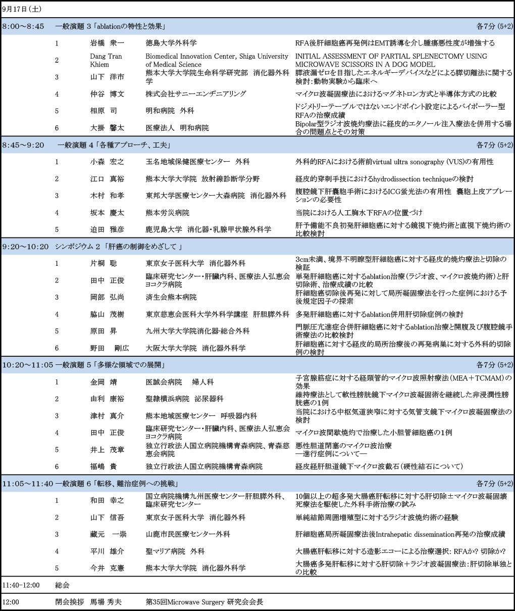 プログラム HP3